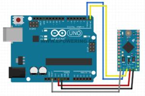 Schéma programování arduino Mini